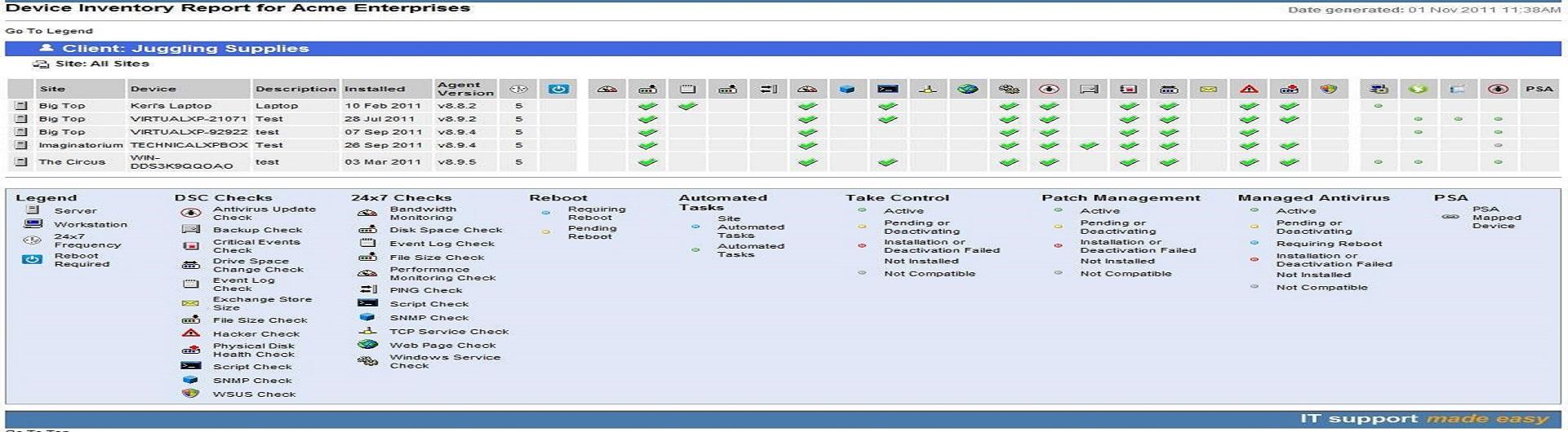 gfi monitoring 3